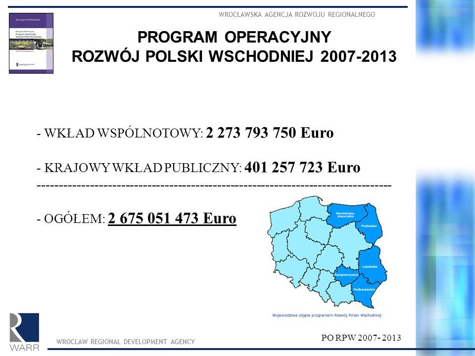 ROZWÓJ POLSKI WSCHODNIEJ 2007-2013