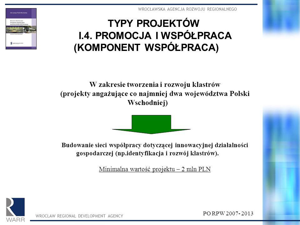 TYPY PROJEKTÓW I.4. PROMOCJA I WSPÓŁPRACA (KOMPONENT WSPÓŁPRACA)