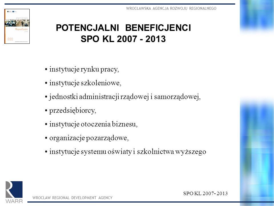POTENCJALNI BENEFICJENCI SPO KL 2007 - 2013