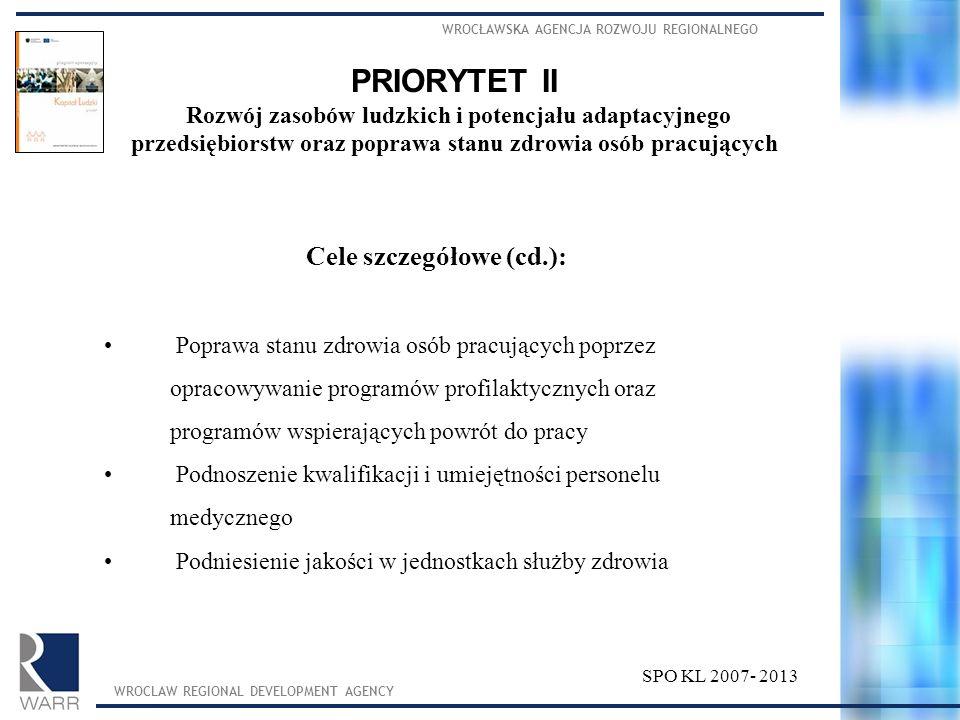 Cele szczegółowe (cd.):