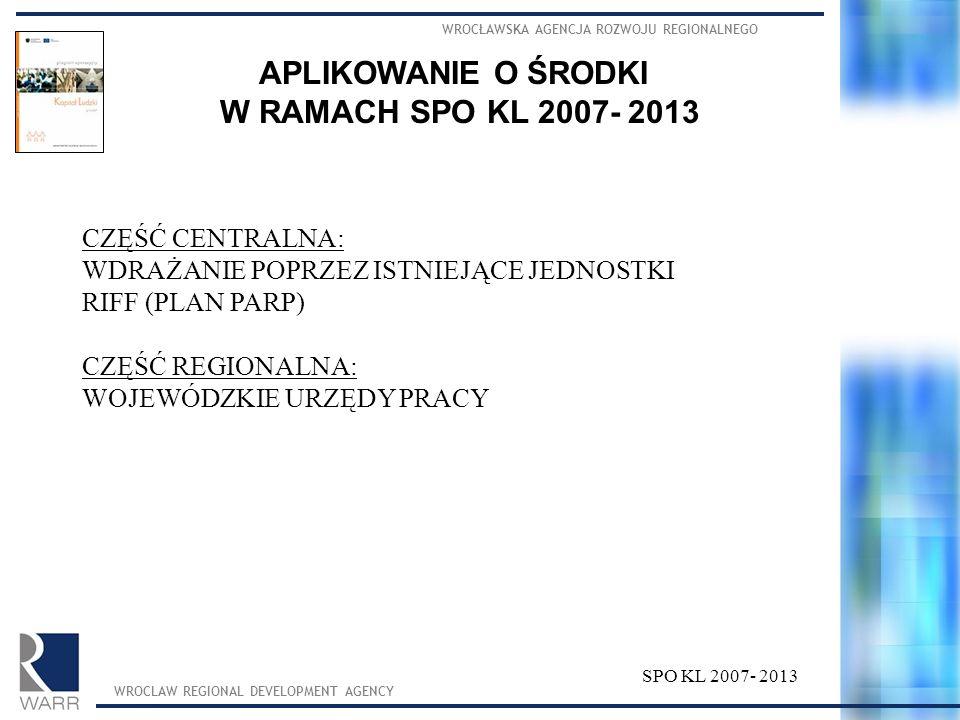APLIKOWANIE O ŚRODKI W RAMACH SPO KL 2007- 2013