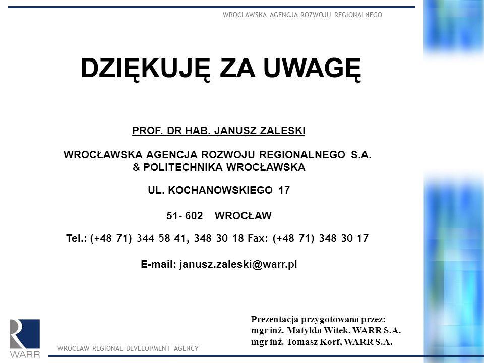 DZIĘKUJĘ ZA UWAGĘ PROF. DR HAB. JANUSZ ZALESKI