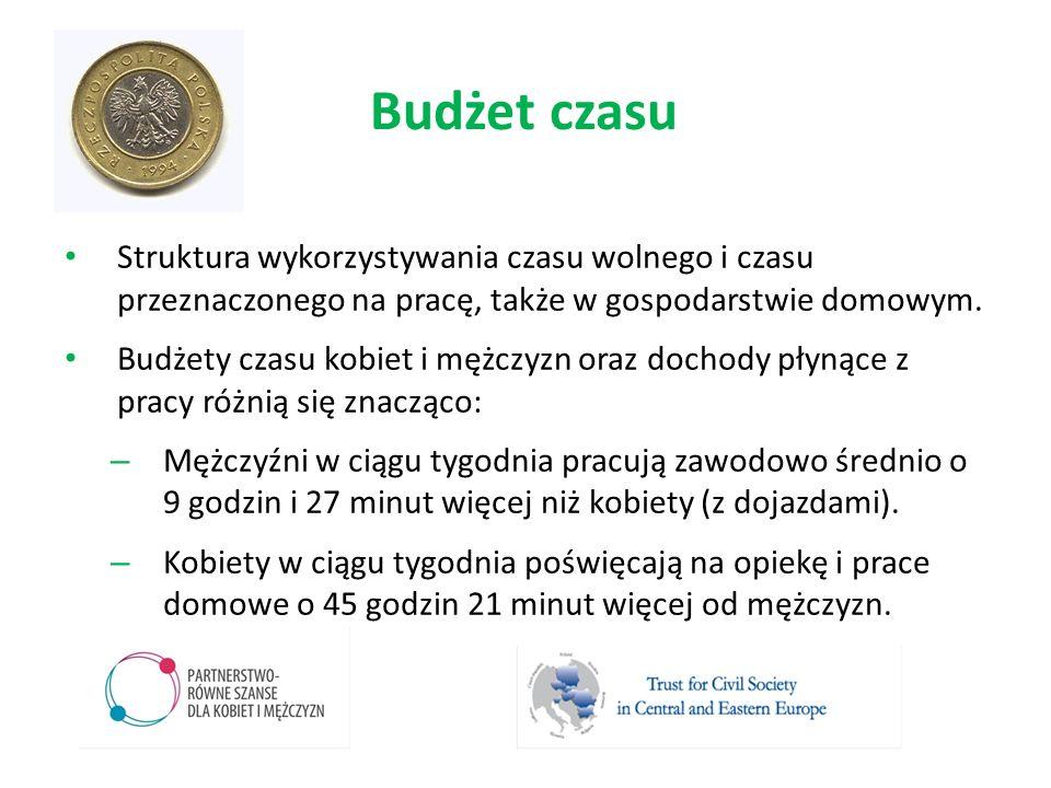 Budżet czasu Struktura wykorzystywania czasu wolnego i czasu przeznaczonego na pracę, także w gospodarstwie domowym.