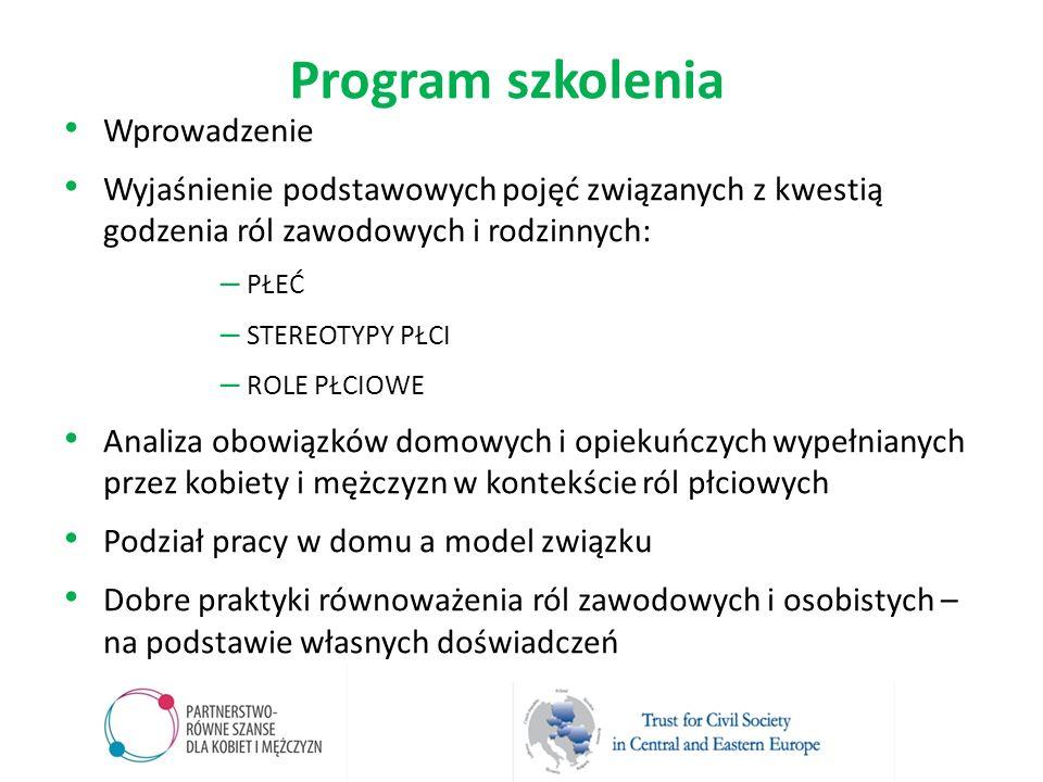 Program szkolenia Wprowadzenie