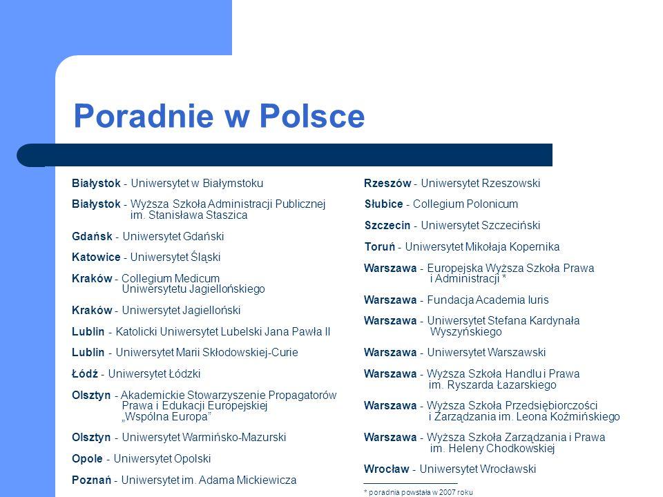 Poradnie w Polsce Białystok - Uniwersytet w Białymstoku
