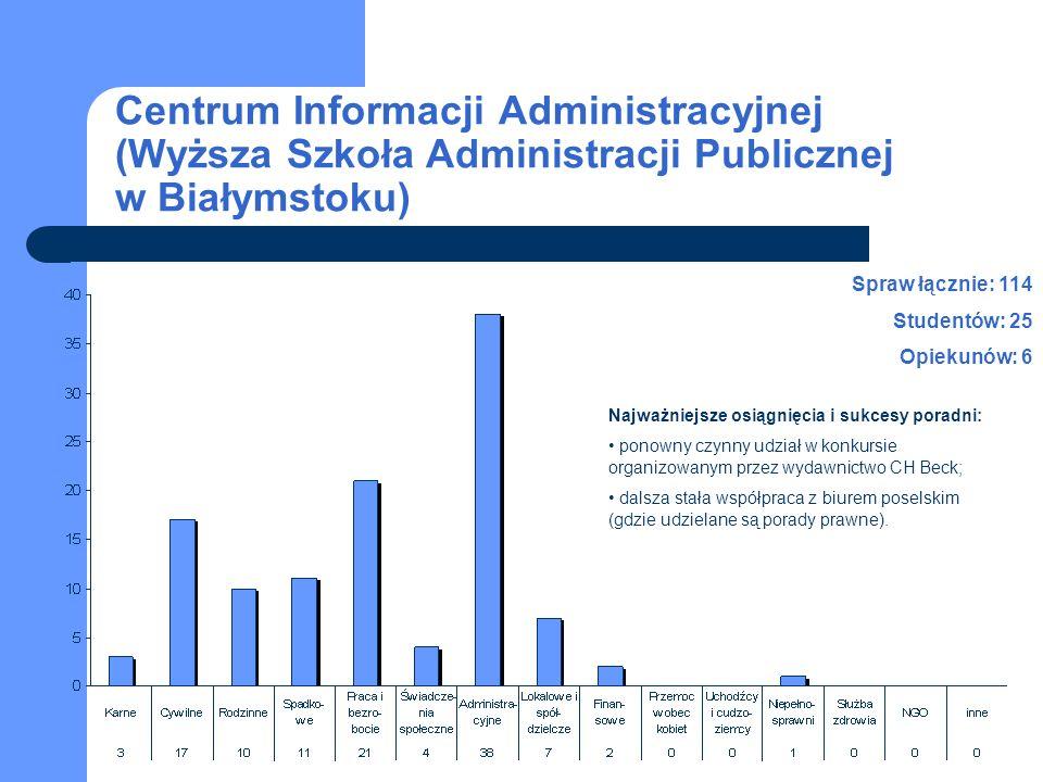 Centrum Informacji Administracyjnej (Wyższa Szkoła Administracji Publicznej w Białymstoku)