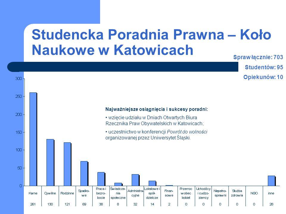 Studencka Poradnia Prawna – Koło Naukowe w Katowicach