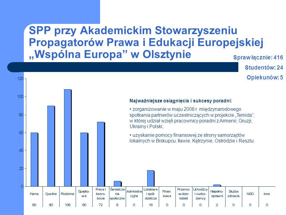 """SPP przy Akademickim Stowarzyszeniu Propagatorów Prawa i Edukacji Europejskiej """"Wspólna Europa w Olsztynie"""