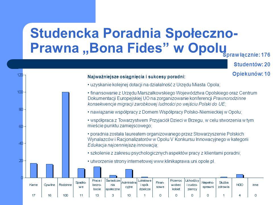 "Studencka Poradnia Społeczno-Prawna ""Bona Fides w Opolu"