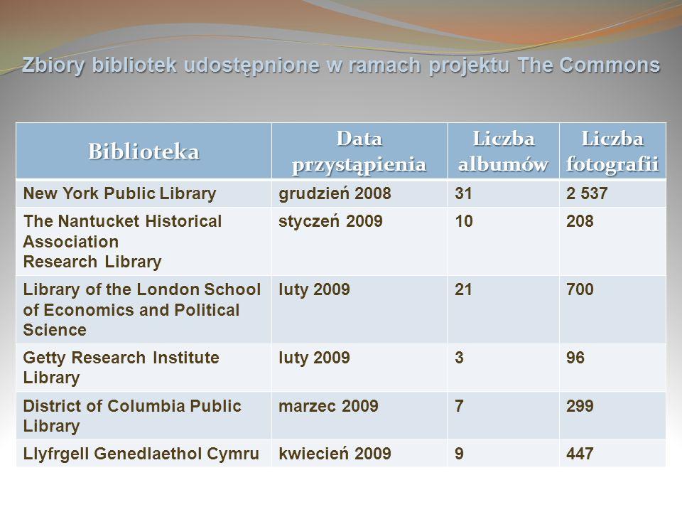 Zbiory bibliotek udostępnione w ramach projektu The Commons