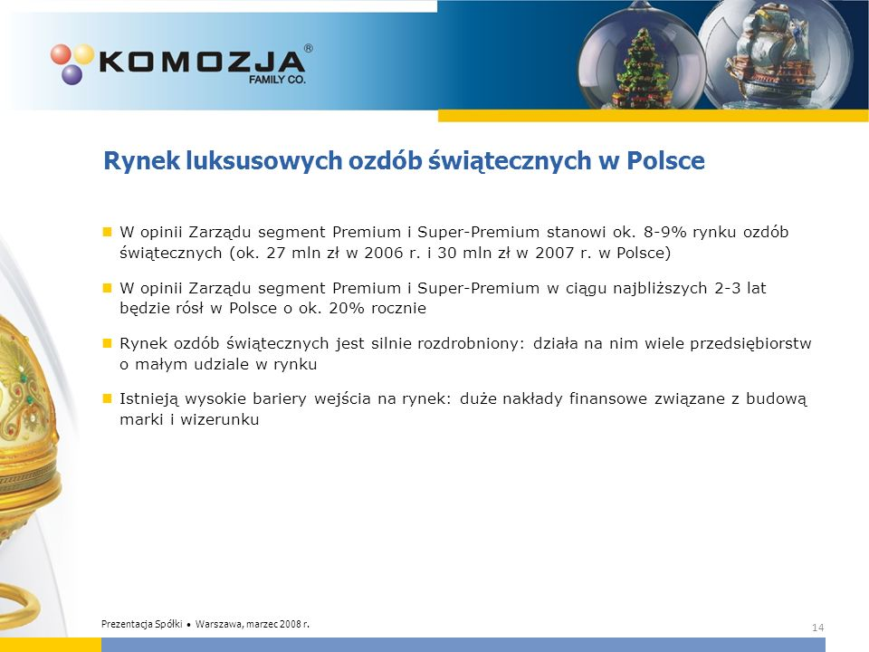Rynek luksusowych ozdób świątecznych w Polsce