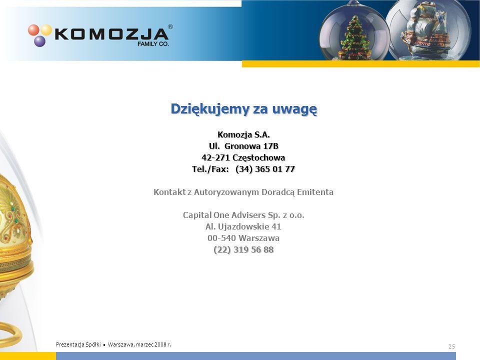 Dziękujemy za uwagę Komozja S.A. Ul. Gronowa 17B 42-271 Częstochowa