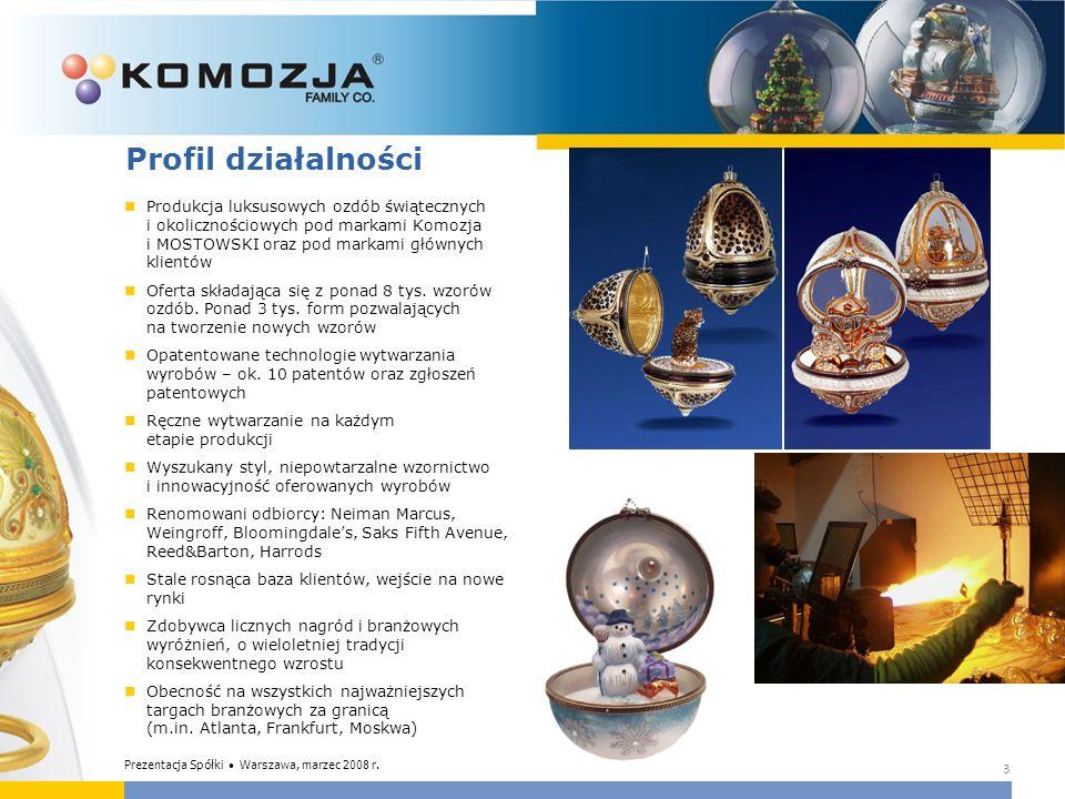 Profil działalności Produkcja luksusowych ozdób świątecznych i okolicznościowych pod markami Komozja i MOSTOWSKI oraz pod markami głównych klientów.