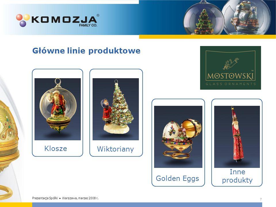 Główne linie produktowe