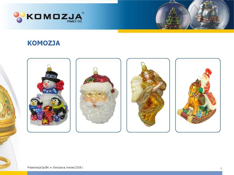 KOMOZJA Prezentacja Spółki • Warszawa, marzec 2008 r. 8