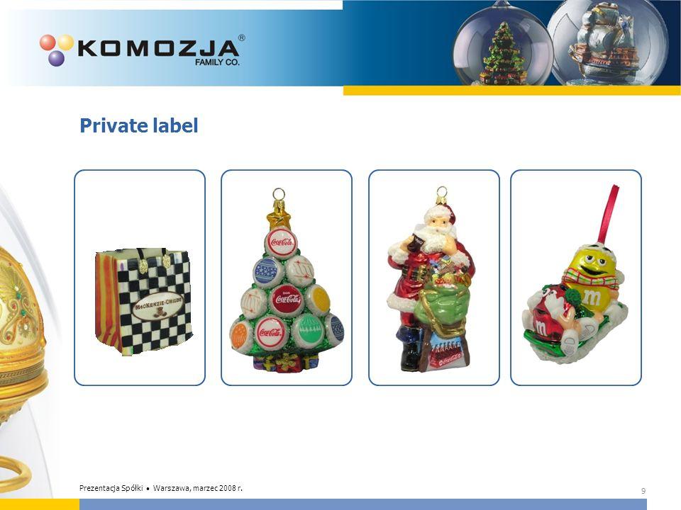 Private label Prezentacja Spółki • Warszawa, marzec 2008 r. 9