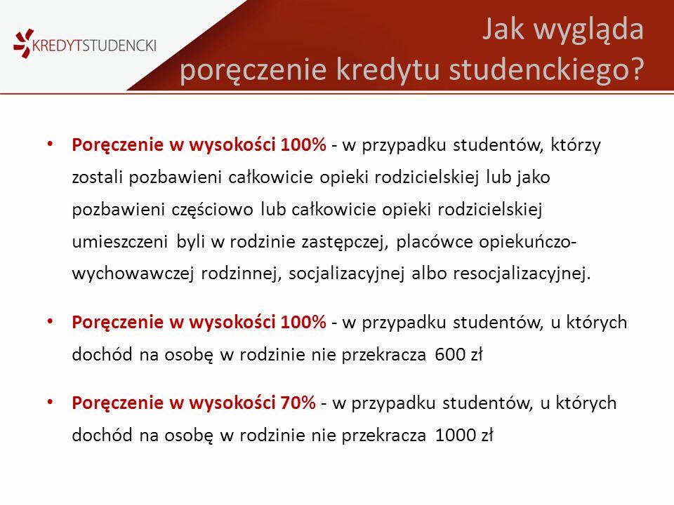 Jak wygląda poręczenie kredytu studenckiego