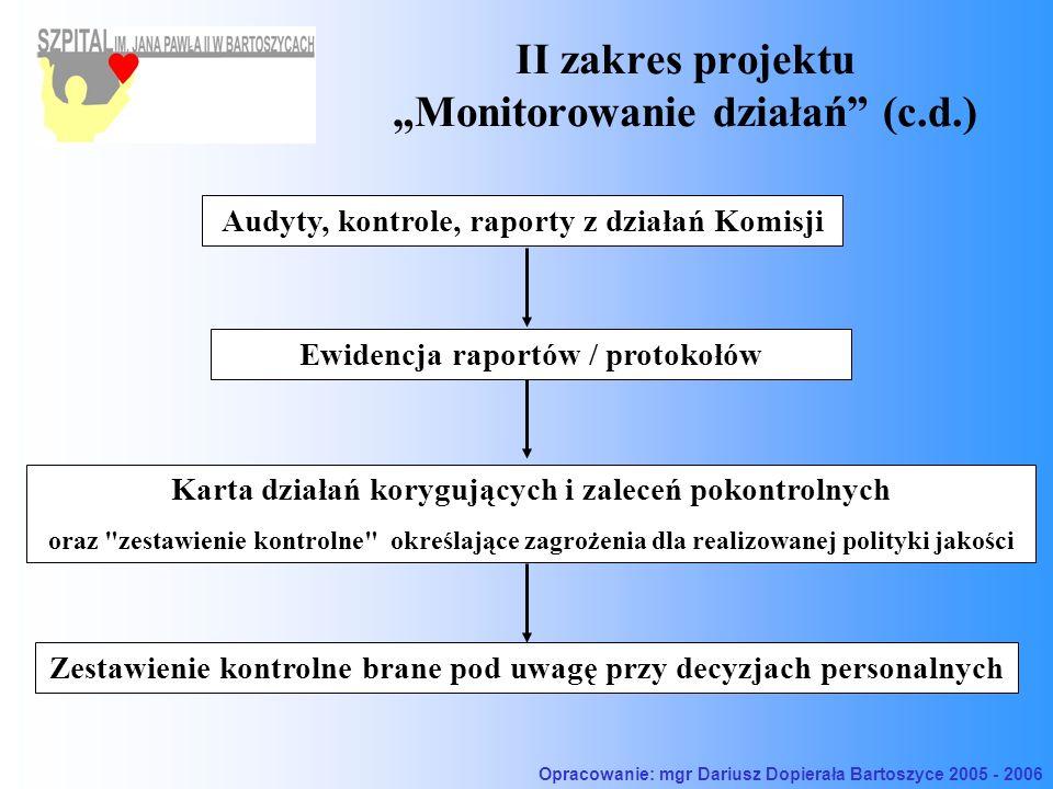 """II zakres projektu """"Monitorowanie działań (c.d.)"""