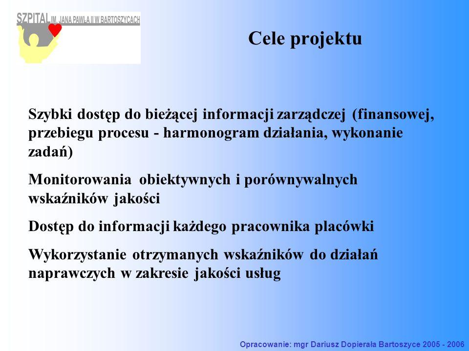 Cele projektu Szybki dostęp do bieżącej informacji zarządczej (finansowej, przebiegu procesu - harmonogram działania, wykonanie zadań)