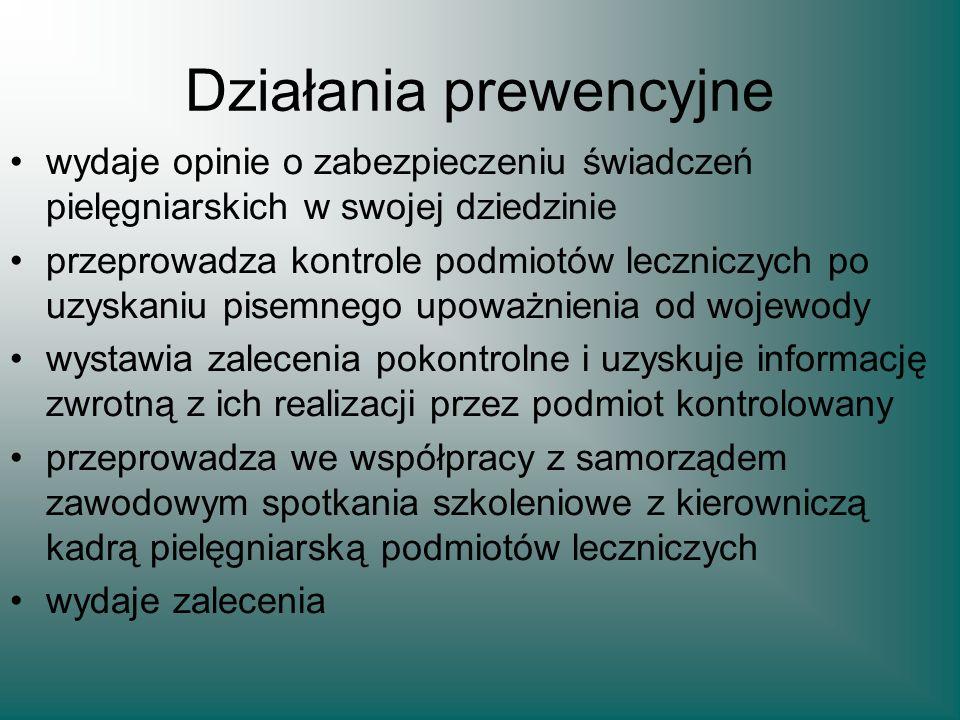 Działania prewencyjne