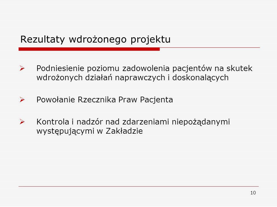 Rezultaty wdrożonego projektu