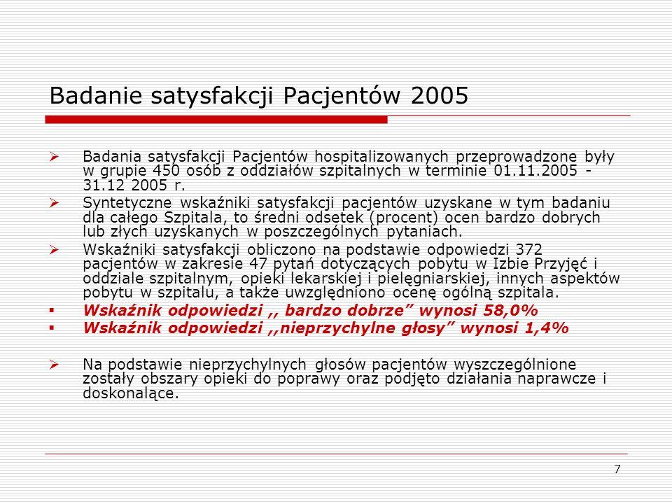 Badanie satysfakcji Pacjentów 2005