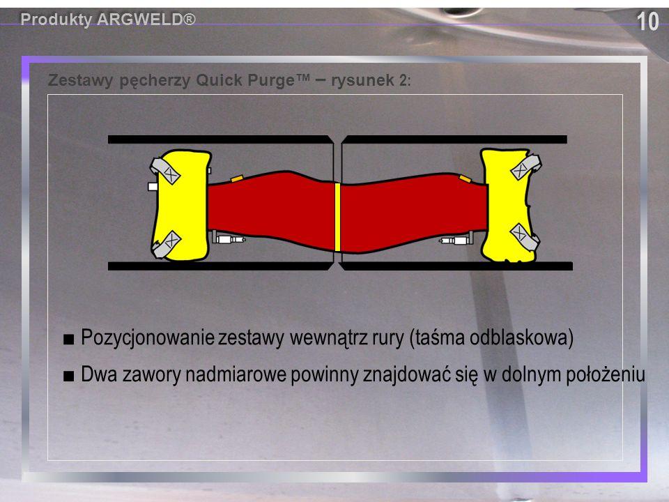 Zestawy pęcherzy Quick Purge™ – rysunek 2: