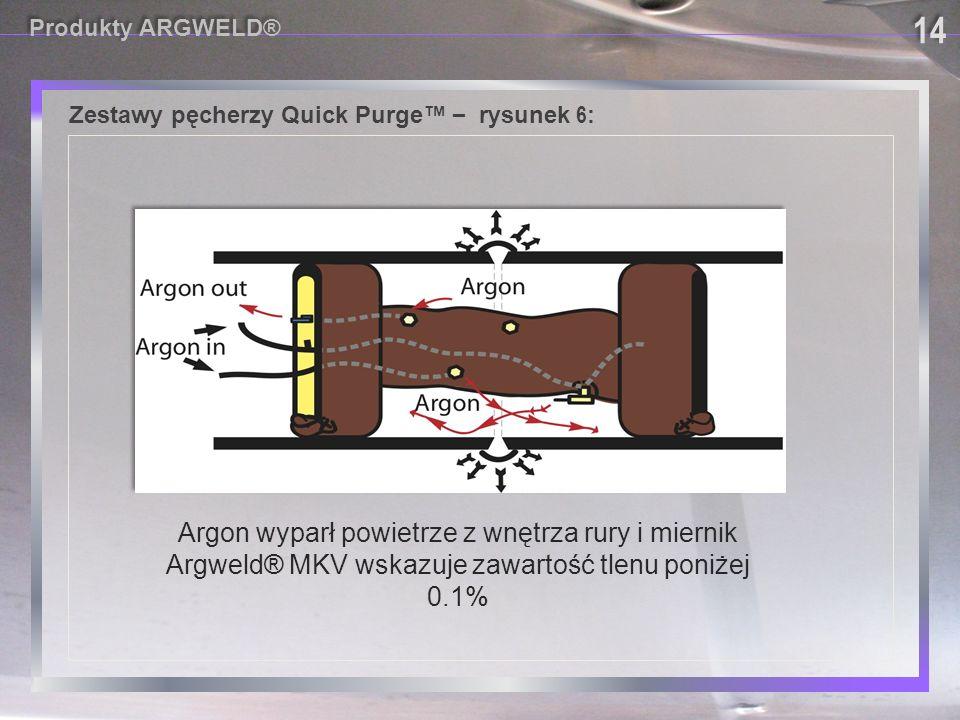 Zestawy pęcherzy Quick Purge™ – rysunek 6: