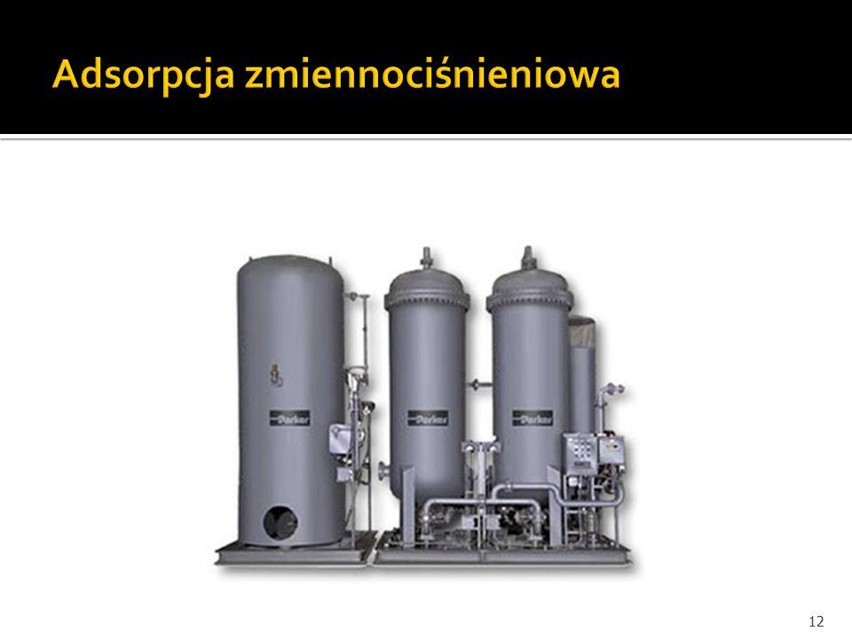 Adsorpcja zmiennociśnieniowa