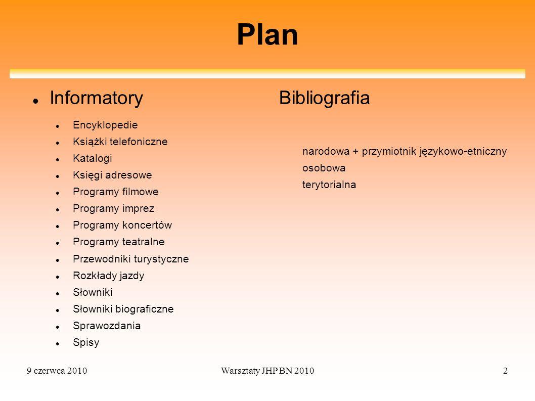 Plan Informatory Bibliografia Encyklopedie Książki telefoniczne
