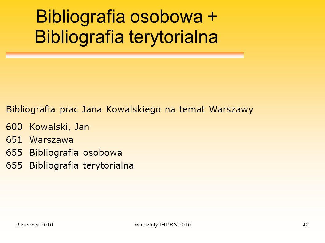 Bibliografia osobowa + Bibliografia terytorialna