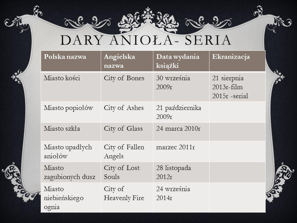 DARY ANIOŁA- SERIA Polska nazwa Angielska nazwa Data wydania książki