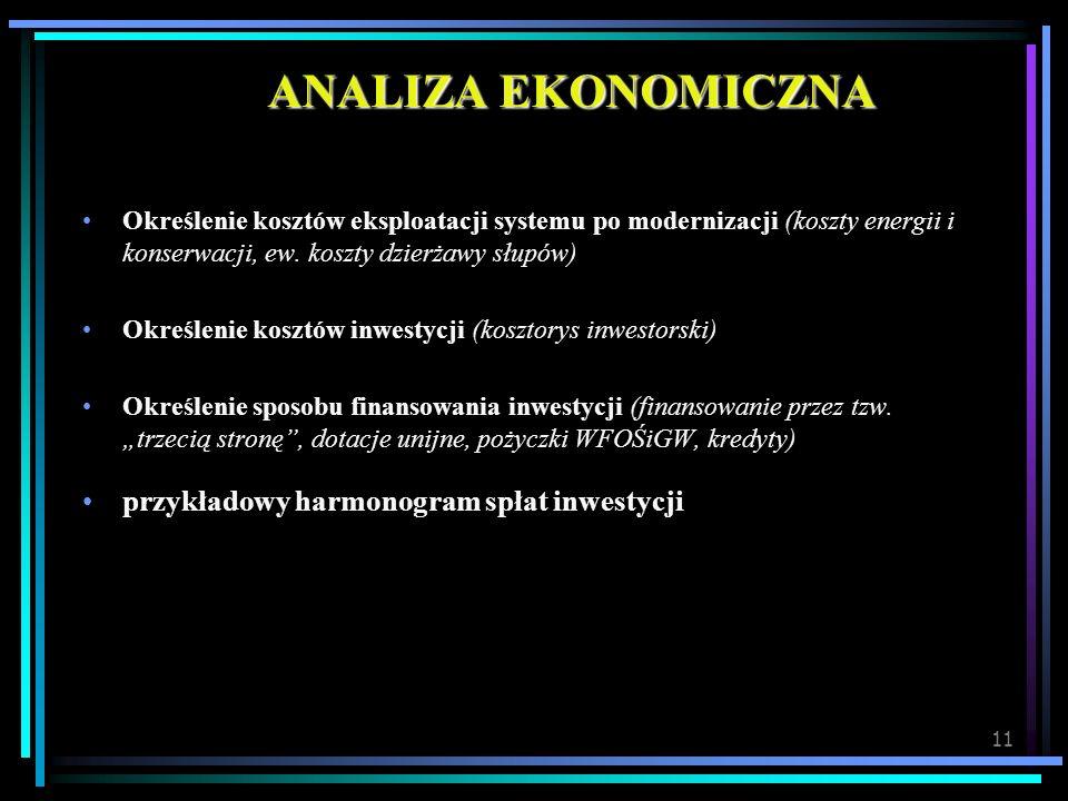 ANALIZA EKONOMICZNA przykładowy harmonogram spłat inwestycji