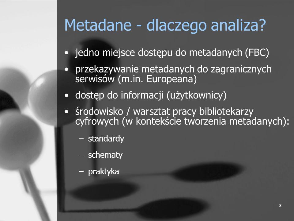 Metadane - dlaczego analiza