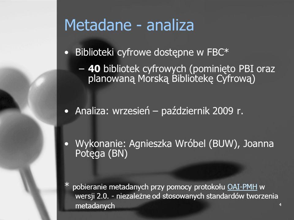 Metadane - analiza Biblioteki cyfrowe dostępne w FBC*