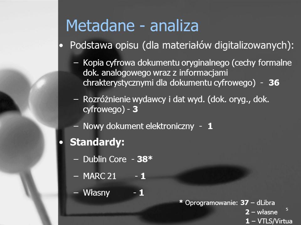 Metadane - analiza Podstawa opisu (dla materiałów digitalizowanych):
