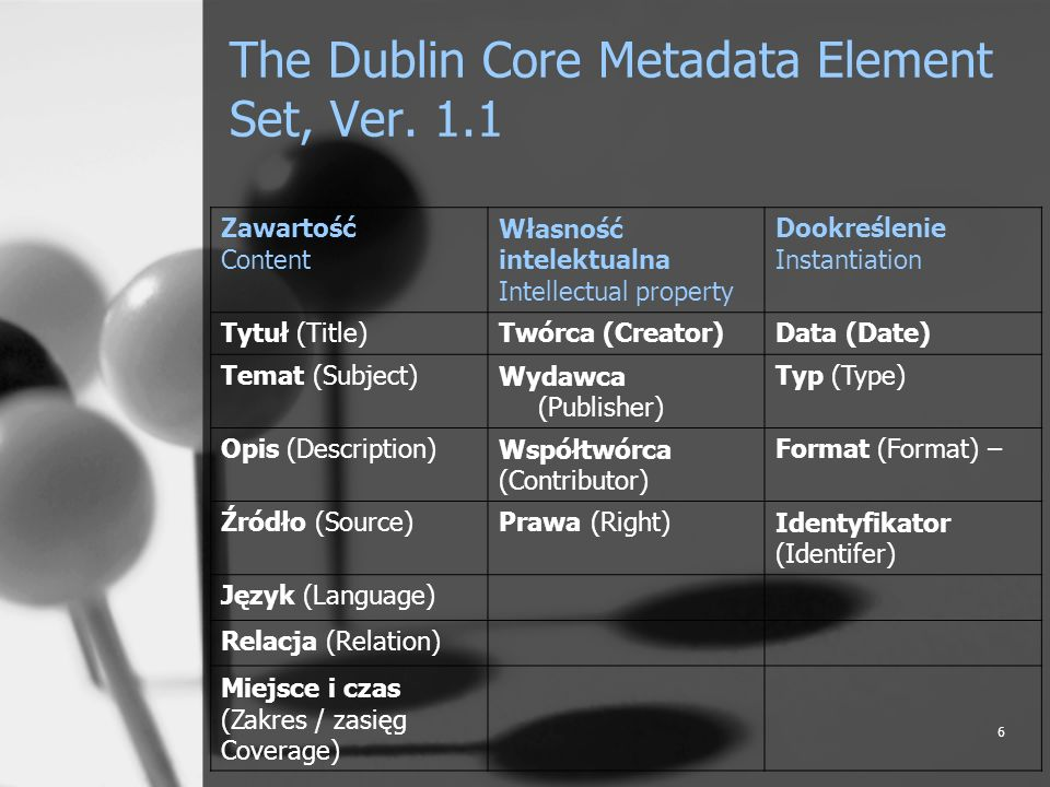 The Dublin Core Metadata Element Set, Ver. 1.1