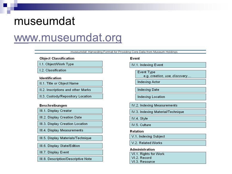 museumdat www.museumdat.org
