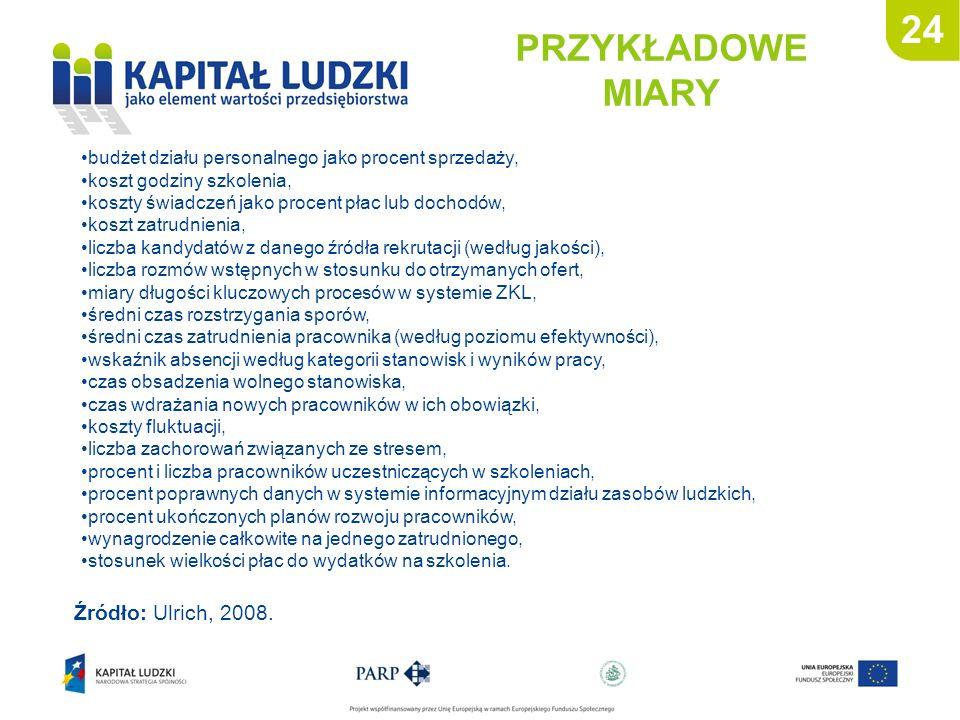 24 PRZYKŁADOWE MIARY Źródło: Ulrich, 2008.