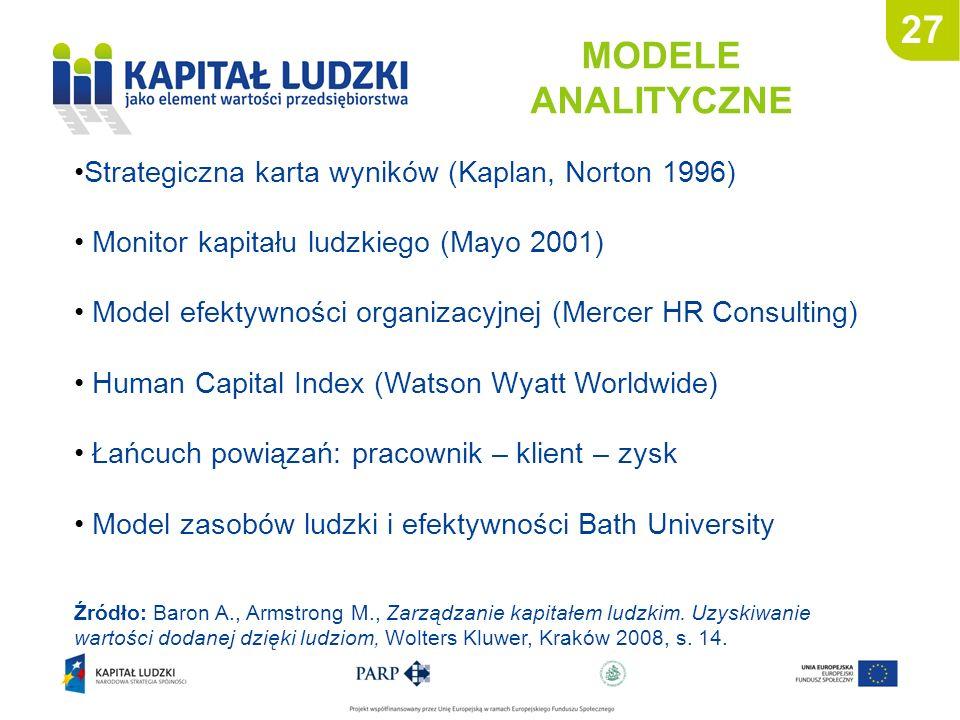27 MODELE ANALITYCZNE Strategiczna karta wyników (Kaplan, Norton 1996)