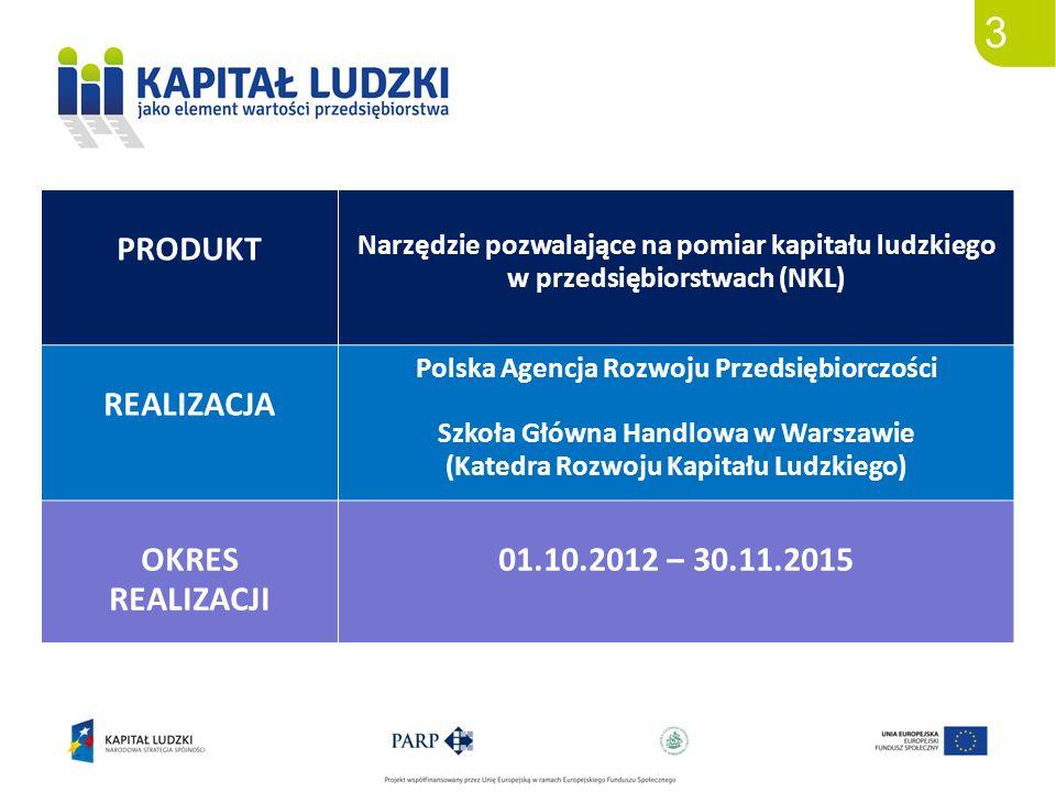 PRODUKT REALIZACJA OKRES REALIZACJI 01.10.2012 – 30.11.2015