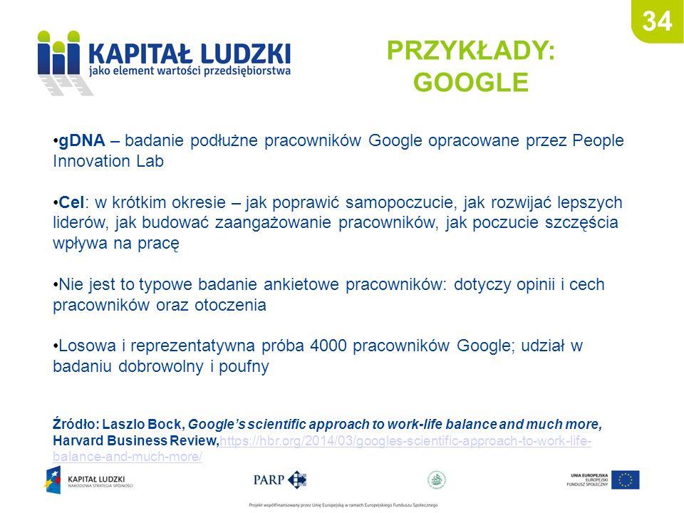 34 PRZYKŁADY: GOOGLE. gDNA – badanie podłużne pracowników Google opracowane przez People Innovation Lab.