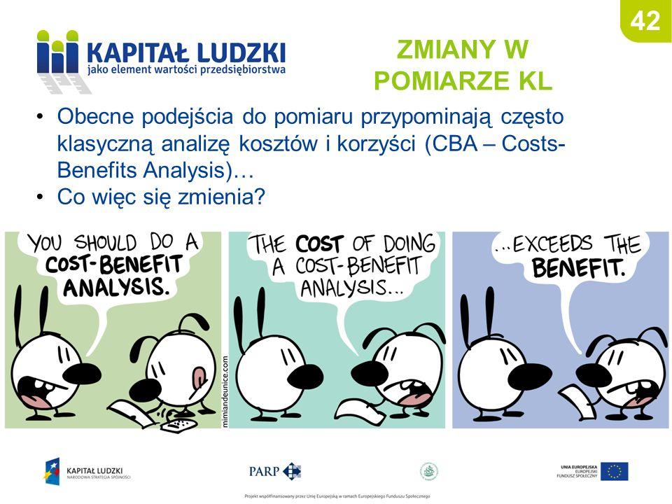 42 ZMIANY W POMIARZE KL. Obecne podejścia do pomiaru przypominają często klasyczną analizę kosztów i korzyści (CBA – Costs-Benefits Analysis)…