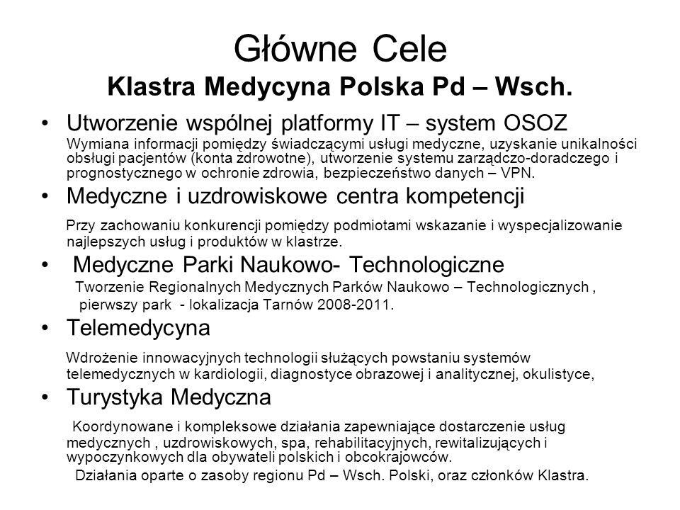 Główne Cele Klastra Medycyna Polska Pd – Wsch.