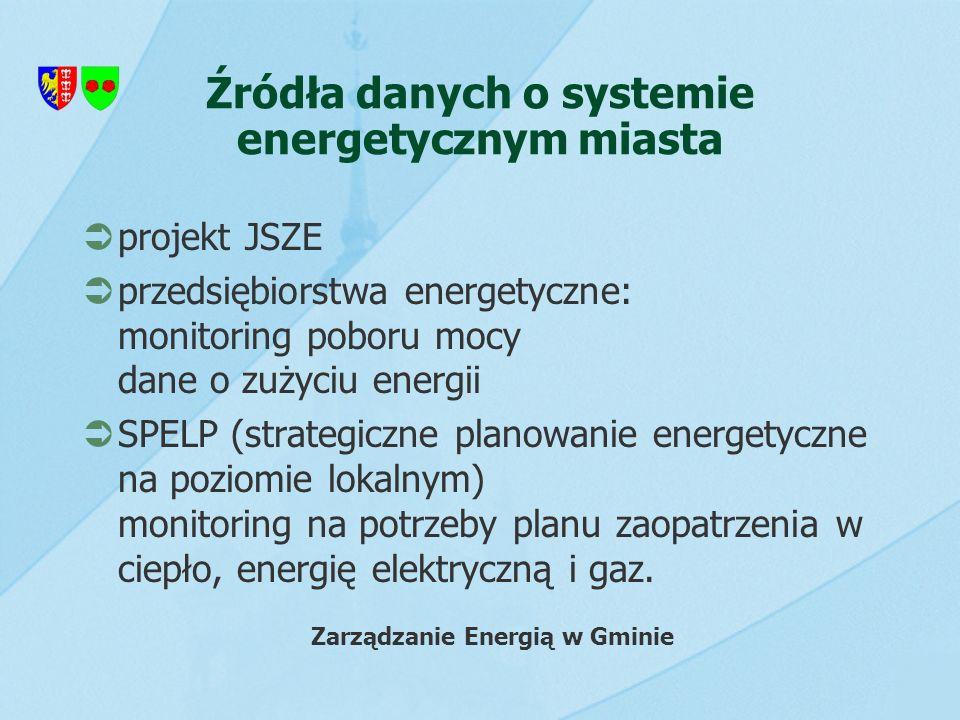 Źródła danych o systemie energetycznym miasta