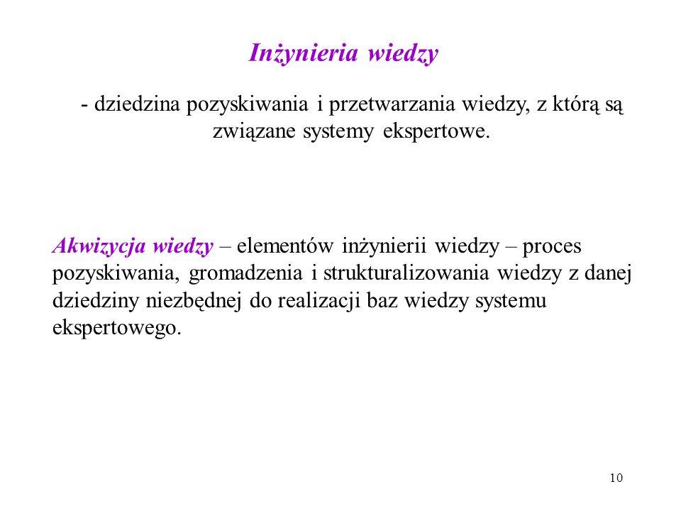 Inżynieria wiedzy - dziedzina pozyskiwania i przetwarzania wiedzy, z którą są związane systemy ekspertowe.