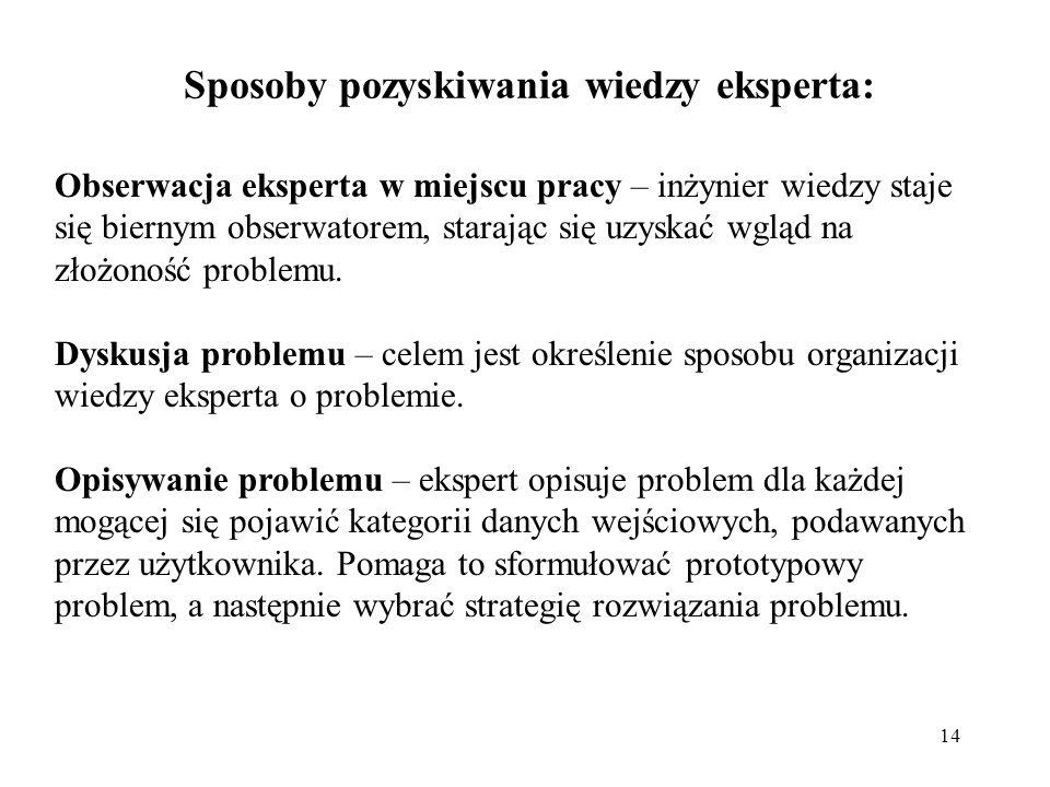 Sposoby pozyskiwania wiedzy eksperta: