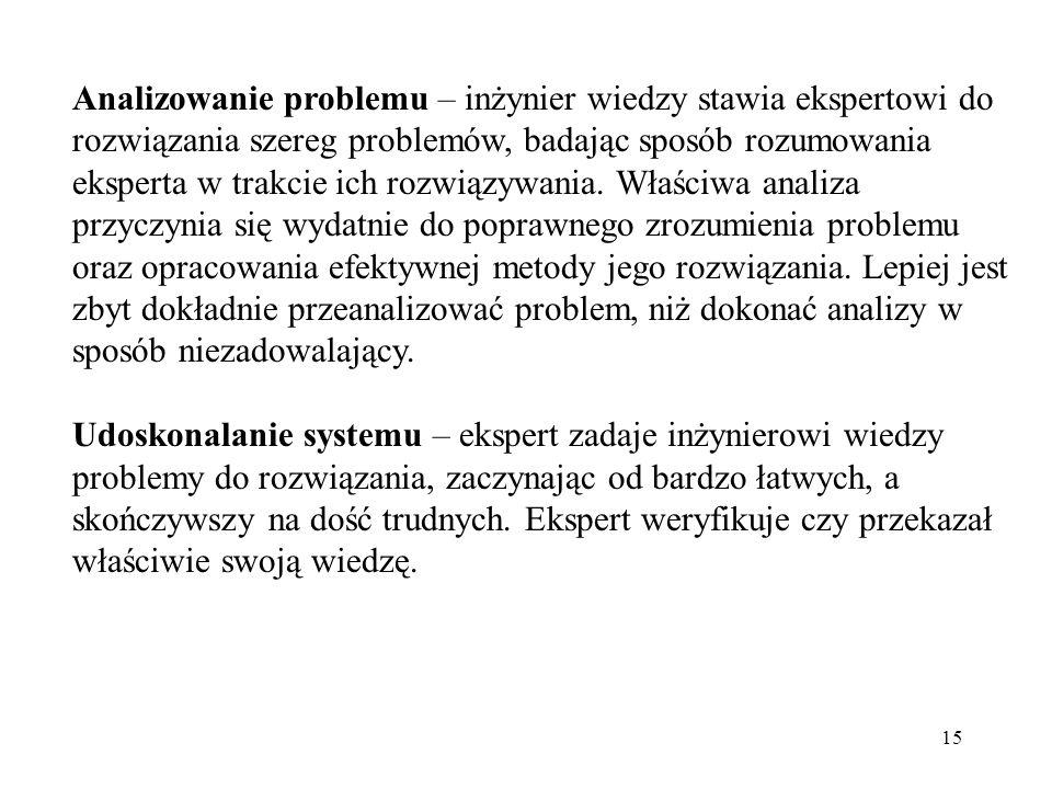 Analizowanie problemu – inżynier wiedzy stawia ekspertowi do rozwiązania szereg problemów, badając sposób rozumowania eksperta w trakcie ich rozwiązywania. Właściwa analiza przyczynia się wydatnie do poprawnego zrozumienia problemu oraz opracowania efektywnej metody jego rozwiązania. Lepiej jest zbyt dokładnie przeanalizować problem, niż dokonać analizy w sposób niezadowalający.