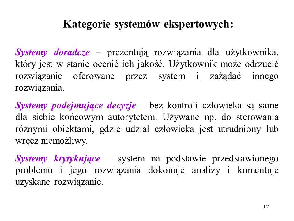 Kategorie systemów ekspertowych: