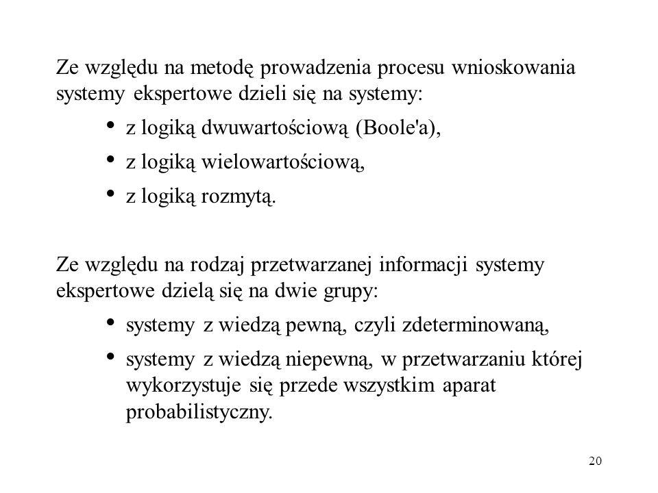Ze względu na metodę prowadzenia procesu wnioskowania systemy ekspertowe dzieli się na systemy:
